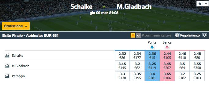 Schalke - M.Gladbach
